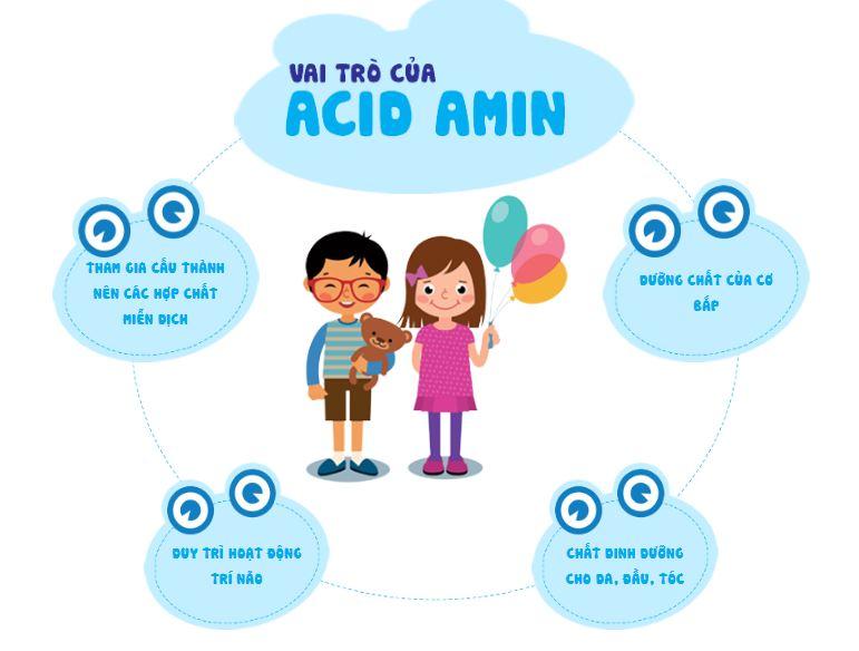 Puritan's pride liquid aminos, 50 viên - mỹ: viên uống tổng hợp các acid amin tăng sức đề kháng, bảo vệ sức khỏe